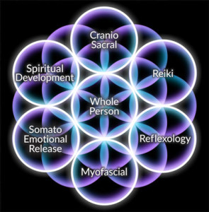 holistic whole person